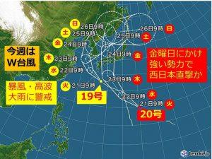 ダブル台風天気図